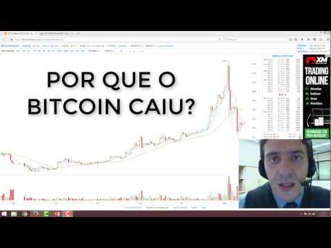 Bitkoinas be