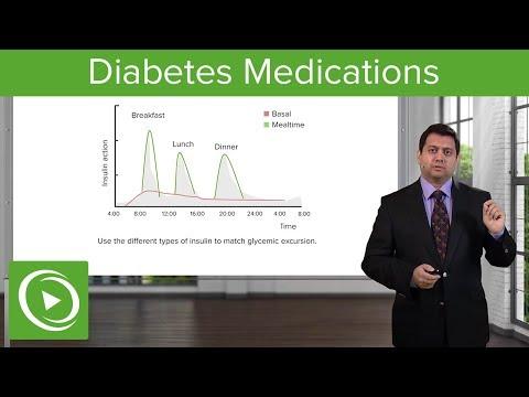 Costul de insulină în farmacii de la Moscova
