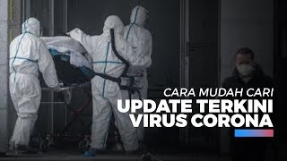 Tips - Cara Mudah Mengetahui Update Terkini tentang Virus Corona yang Selalu Diperbarui & Terpercaya
