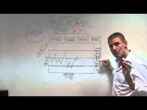 Video corso di forex