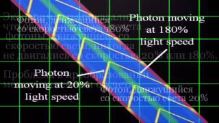 Визуализация специальной теории относительности Эйнштейна