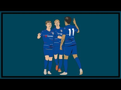 Chelsea's Transfer Ban Explained