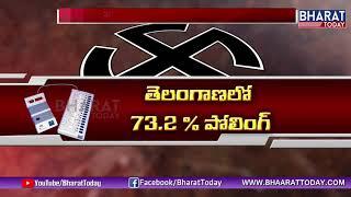 EC Rajat Kumar Announces Final Polling Percentage in Telangana Elections