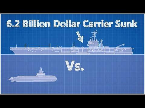 Jak švédská ponorka porazila americké námořnictvo