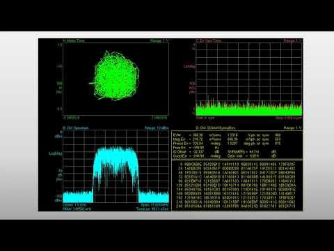 SSG3000X Series RF Generator