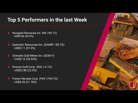 InvestorIntel's Gold Watchlist Update for Friday, March 27 ... Thumbnail