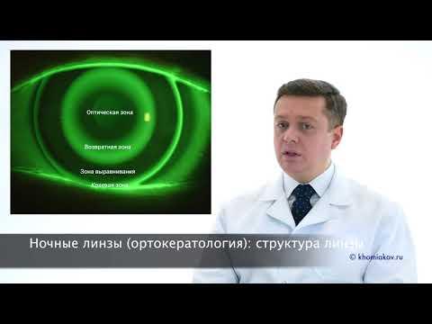 Ортокератология (ночная коррекция зрения): строение ночной линзы