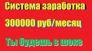 Отзыв на курс Марины Марченко и Михаила Григорьева Спутник.Заработок в интернете