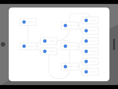 Simplification des workflows complexes