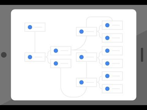 Complex workflows, simplified