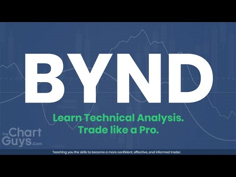 $BYND Technical Analysis Chart 10/21/2019 by ChartGuys.com