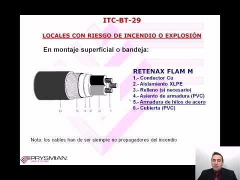 Tipos de cable BT