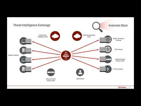 McAfee Web Gateway Cloud Reviews and Pricing | Expert Insights