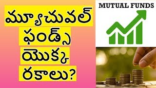 Types of Mutual Funds in Telugu | Money Doctor Show | EP: 35