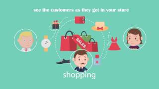 36439I will create motion graphics animation and explainer videos