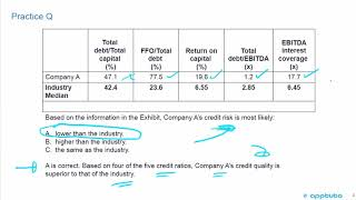 evaluate the credit quality of a corporate bond issuer and a bond of that issuer, given key...