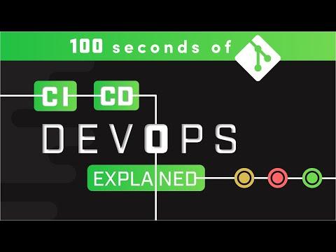 DevOps CI/CD in 100 seconds