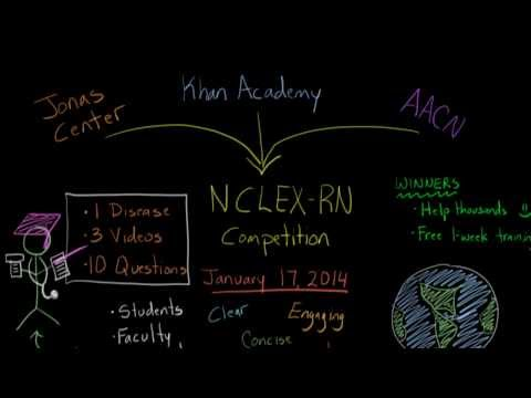 A thumbnail for: NCLEX-RN competition