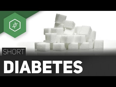 Wie man Diabetes Typ-2-Video heilen