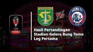 Hasil Pertandingan Final Leg Pertama Persebaya Vs Arema FC, Bajul Ijo Harus Puas Berbagi Angka