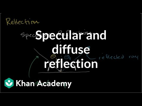 A Technique for Self-Reflection: Video Recording