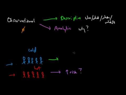 Intro To Epidemiology Study Types