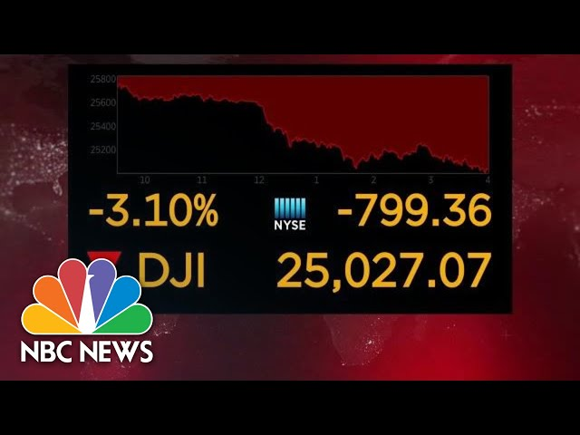 Dow-jones-down-around-800
