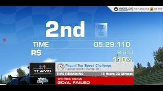 Pagani Huayra Bc Top Speed 免费在线视频最佳电影电视节目 Viveos Net