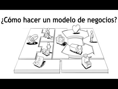 ¿Cómo hacer un modelo de negocios?