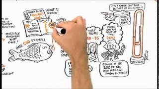 Divergent Thinking Video.wmv