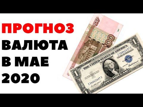 Опционы на доллары