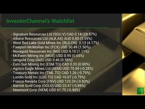 InvestorChannel's Gold Watchlist Update for Friday, January, 22, 2021, 16:12 EST