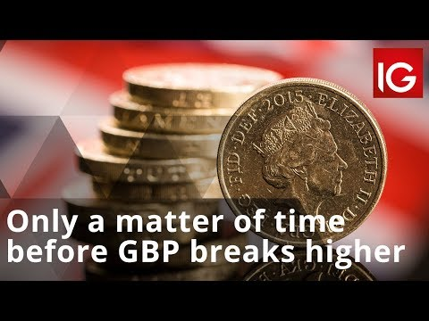 mp4 Investing Gbp Try, download Investing Gbp Try video klip Investing Gbp Try