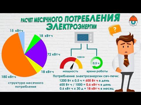 Как рассчитать потребление электроэнергии бытовой техникой за месяц в вашем доме или квартире