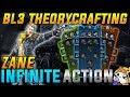 Borderlands 3 Theorycraft | Zane's Infinite Action