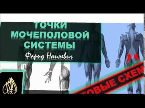 Гимнастика для аденомы простаты видео