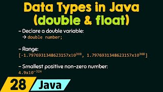 The double and float Data Types in Java