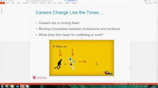 Introduction to Career Development & Coaching