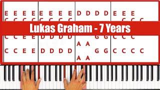 7 Years Piano - How to Play Lukas Graham 7 Years Piano Tutorial!