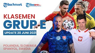 Update Klasemen Grup E Euro 2020 20 Juni: Spanyol Posisi Ke-3, Perebutan Tiket 16 Besar Makin Panas