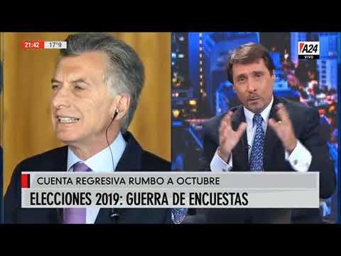 Elecciones 2019: Según Eduardo Feinmann, Macri y Galli pierden la elección en Olavarría