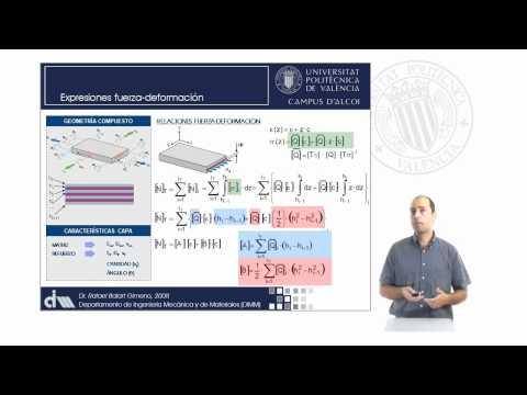 Análisis de un Laminado de Material Compuesto | 82/93 | UPV