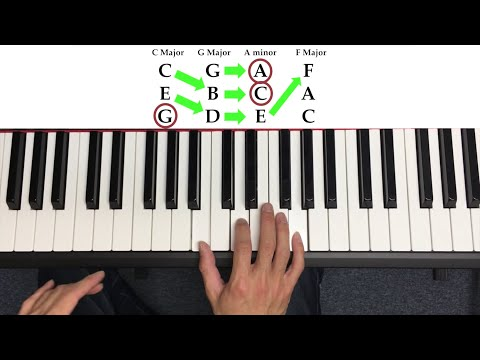 Learn How to Play Chords on the Piano in Less than 8 Minutes