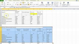 Анализ и диагностика ФХДП: простой горизонтальный и вертикальный анализы в Excel