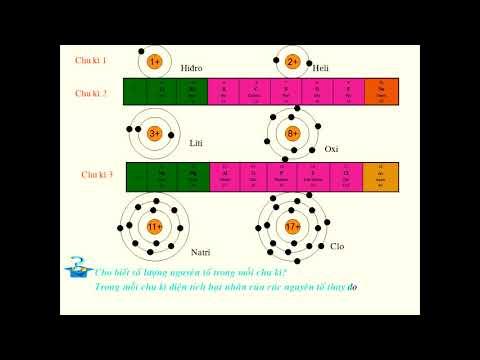 Hóa học 9: Bài 31- Sơ lược về bảng tuần hoàn các nguyên tố hóa học