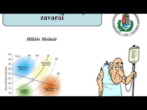 Gyógyszerek és a prosztatagyulladás kezelése