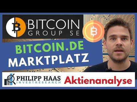 Bitcoin futures kereskedési szimbólumok