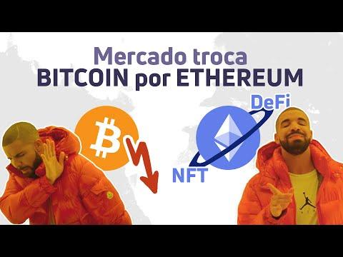 Bitcoin mining tool