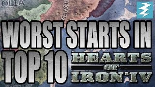 Hearts of Iron 4 Beginner Guide Tutorial Part 6: Diplomacy