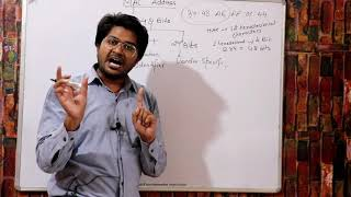 What is MAC Address-Hindi/Urdu |Unique Things About MAC address हिंदी में | MAC address kya hota hai